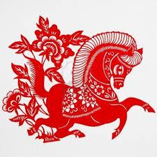 برج الحصان 2020 برجك الصيني توقعات الأبراج الصينية