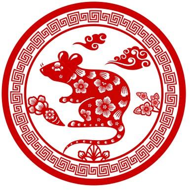 برج الفأر 2020 برجك الصيني توقعات الأبراج الصينية